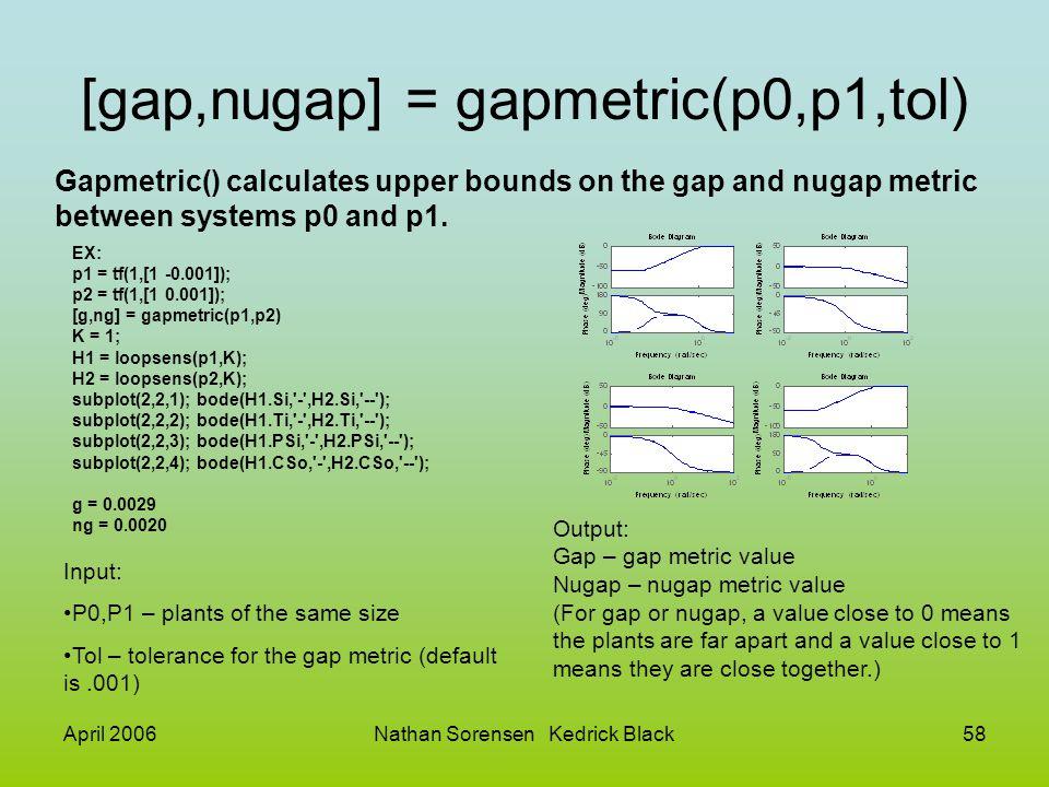 [gap,nugap] = gapmetric(p0,p1,tol)